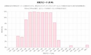 海外FX,口コミ,評判,アキシオリー,03